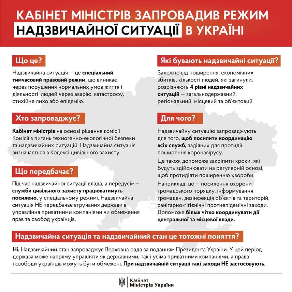 Зі сторінки Кабінету Міністрів України