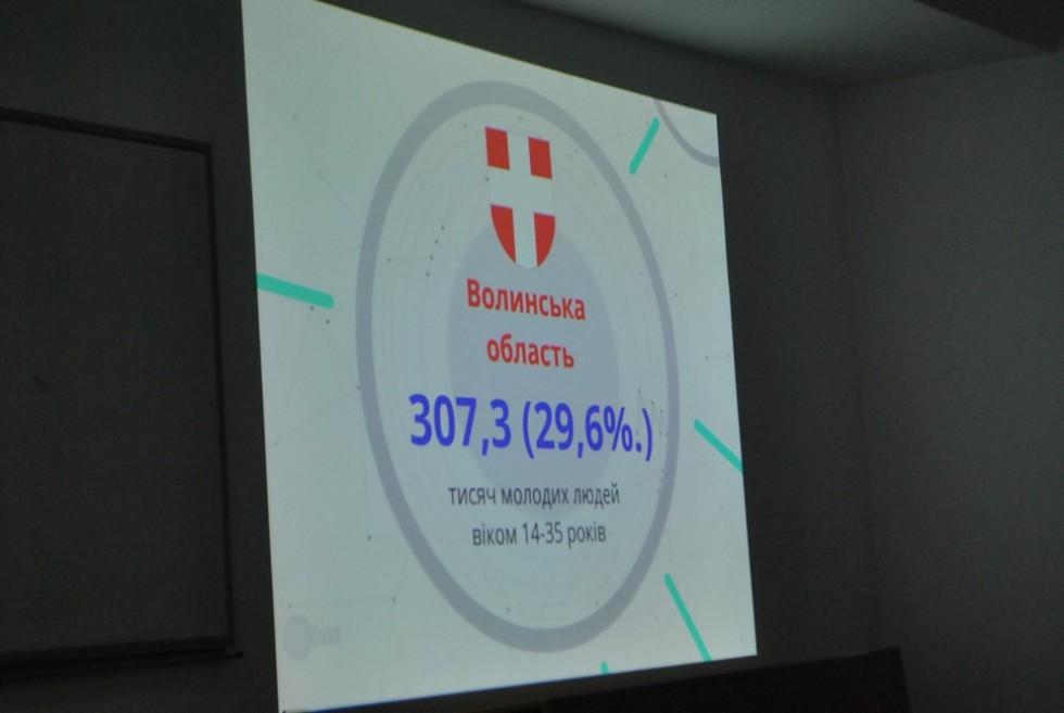 Луцьким студентам презентували молодіжний центр