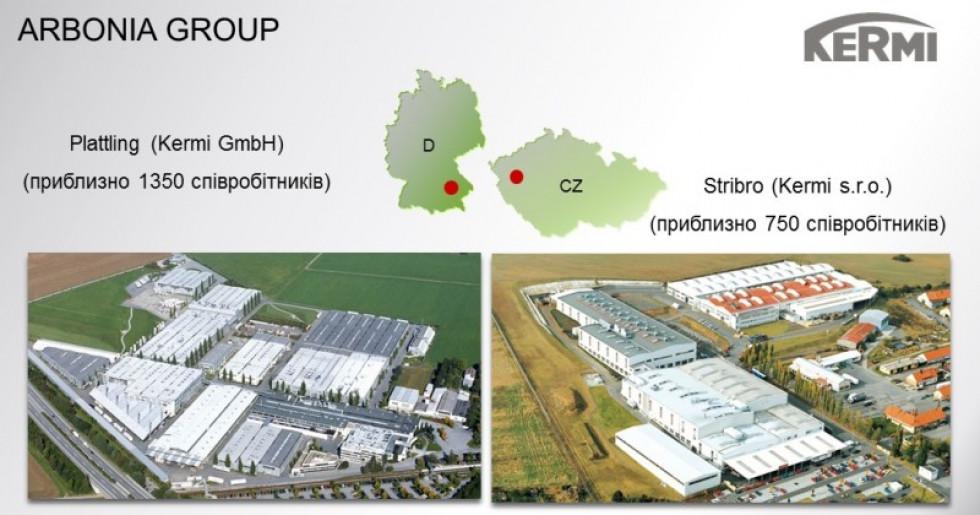 Заводи у Німеччині і Чехії