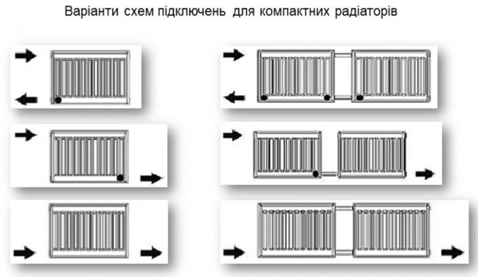 Підключення радіаторів до системи опалення досить просте, та варто, щоб це робив фахівець