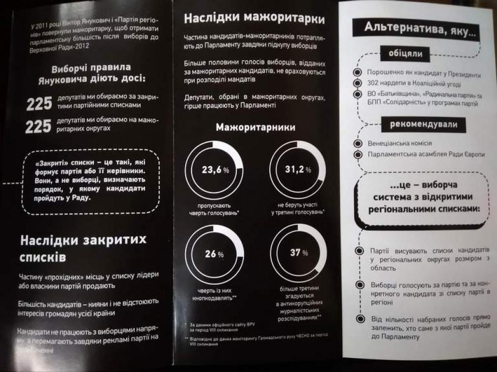 Виборча система в Україні
