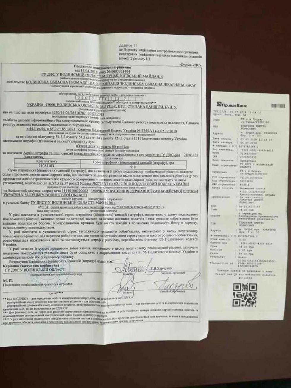 ВОЛК сплатила штраф 510 грн. Серйозних порушень не виявили