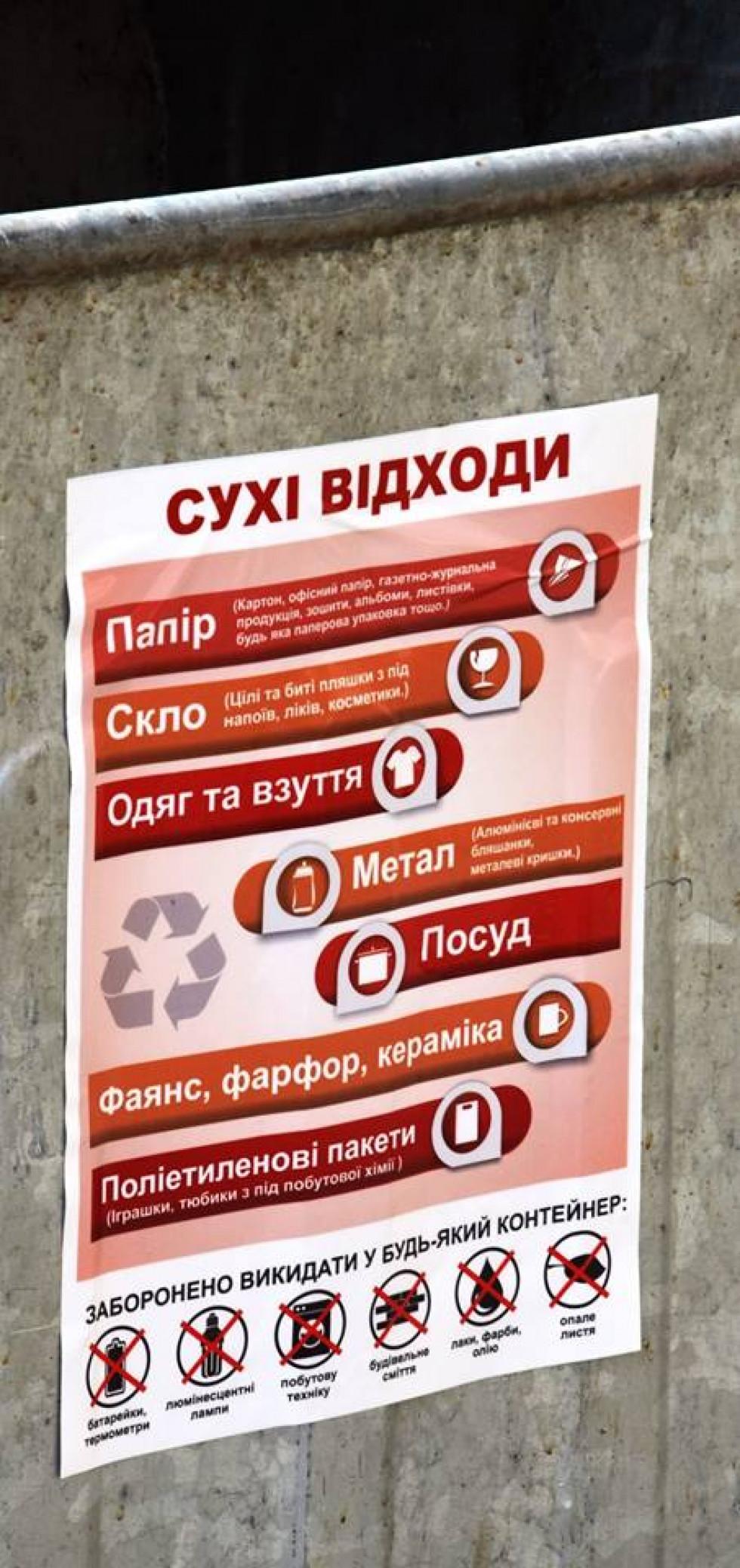 Контейнери для роздільного сміття
