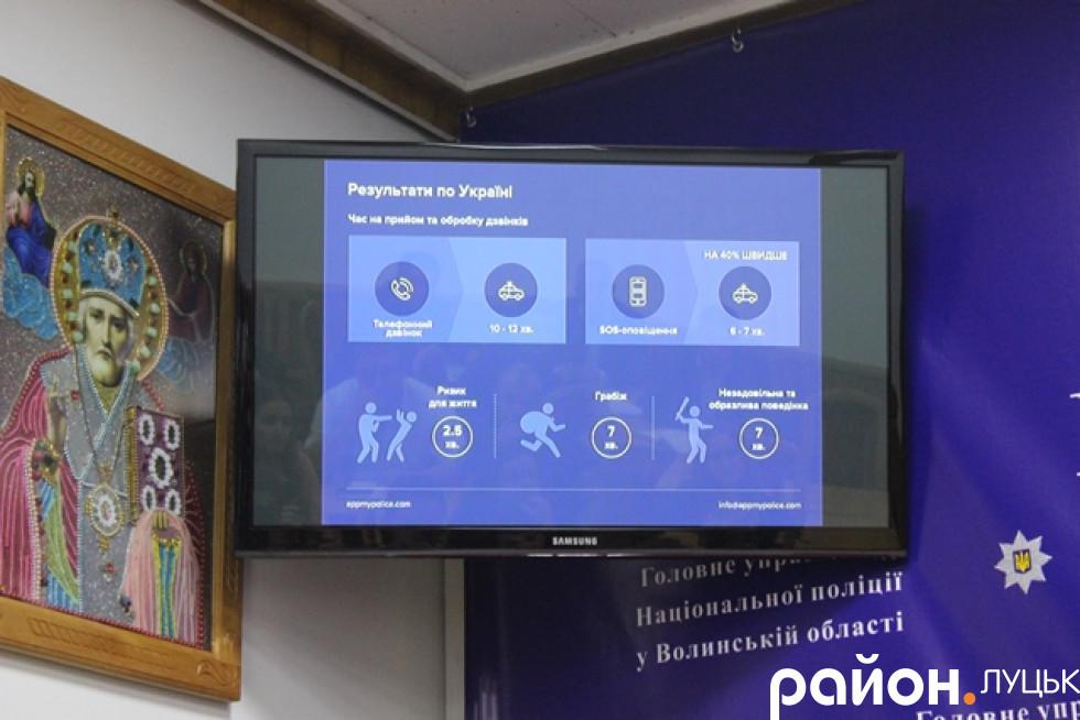 Результати роботи додатку в Україні