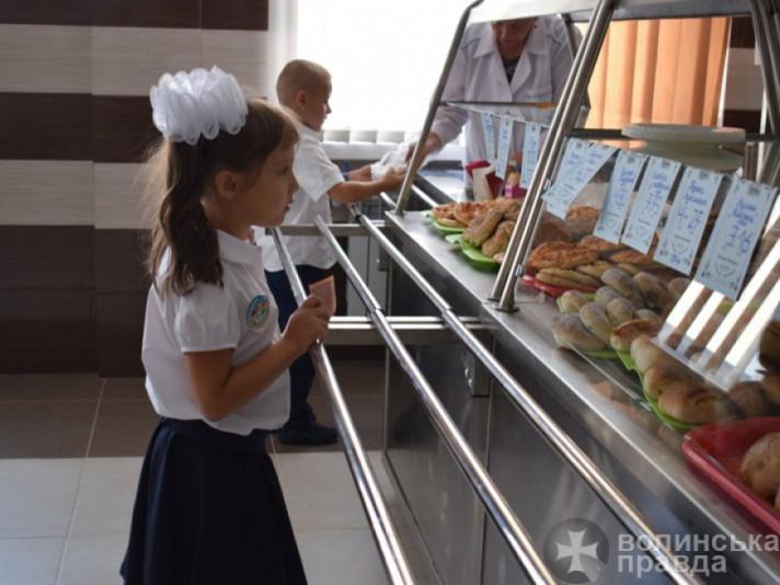 Їдальня школи №27