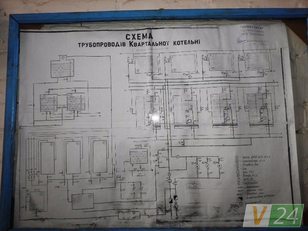 Кожна котельня з'єднана із будинками складною системою трубопроводів