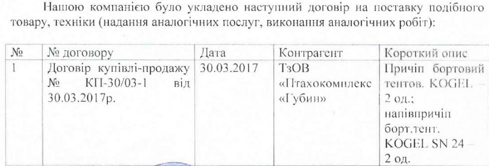 Інформація про договір